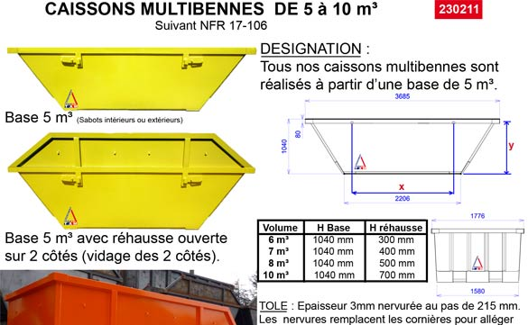 Caissons multibennes ouverts